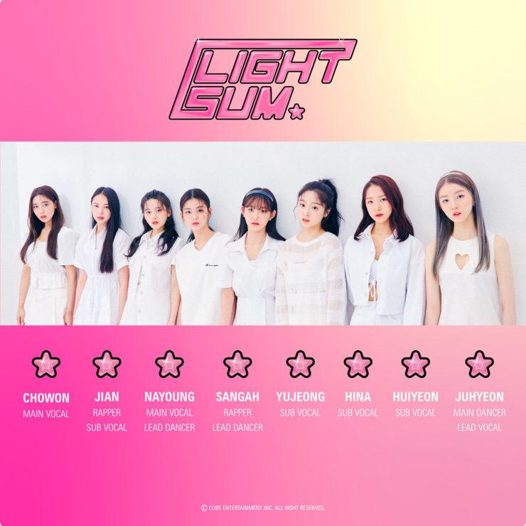 LIGHTSUM(ライトサム)メンバーのポジション